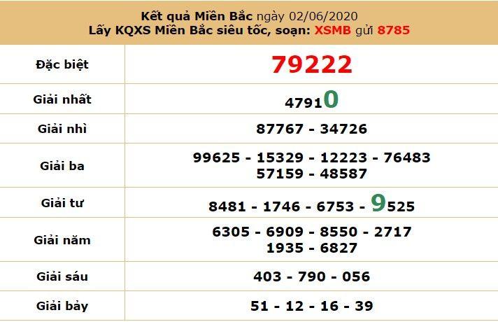 Dự đoán XSMB ngày 3/6/2020 - 8