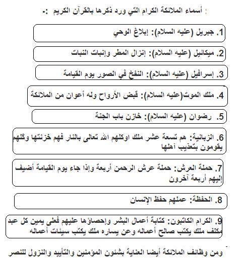 Pin By Khaled Bahnasawy On صحابة سيرة أنبياء Math Sheet Music Math Equations