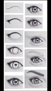 Image Result For Realistic Eye Drawing Step By Step Art