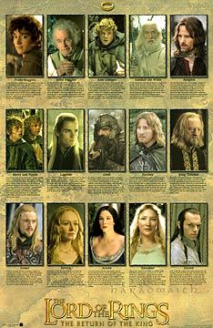 a literary analysis of the characters in the hobbit by tolkien The hobbit chapters - the hobbit by j r r tolkien summary and analysis   home  literature  summary  the hobbit  the hobbit important characters   bilbo baggins is a hobbit who lives a comfortable life in his home at bag-end,.