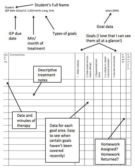 Data and why this form rocks! Plus free EDITABLE version for you ...