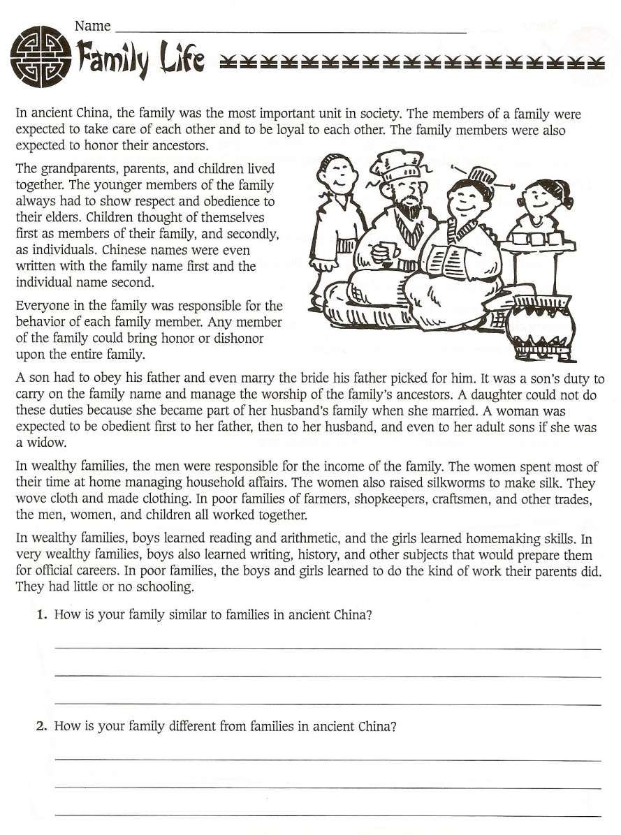 hight resolution of 7+ China Worksheets For 2Nd Grade   Social studies worksheets