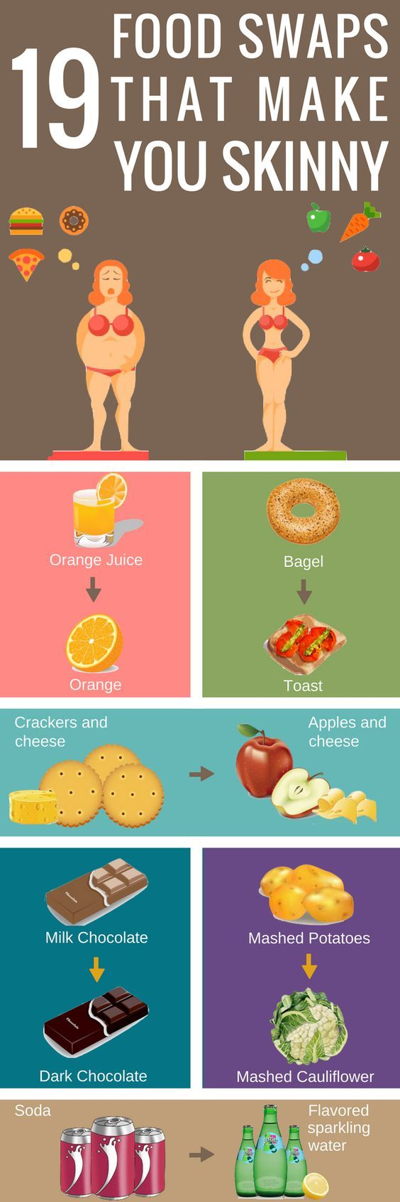 19 Food Swaps Thet Make You Skinny Eating Healthy Isn T Just For