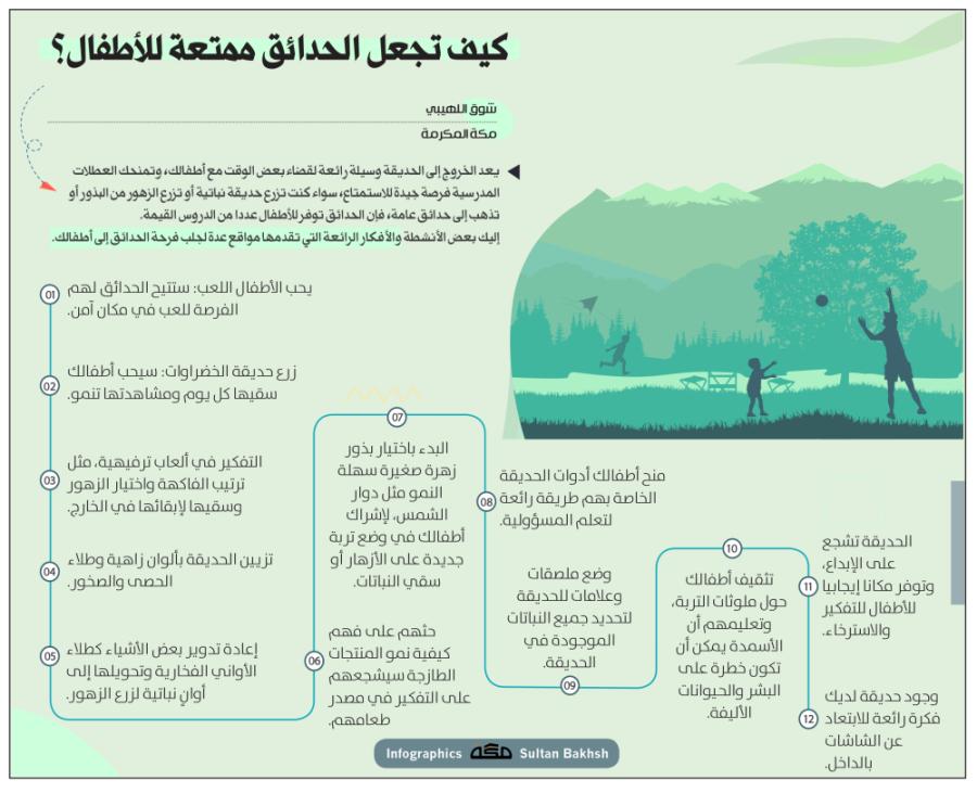 كيف تجعل الحدائق ممتعة للأطفال أطفال حديقة متعة صحيفة مكة In 2021 Infographic Celi Bullet Journal