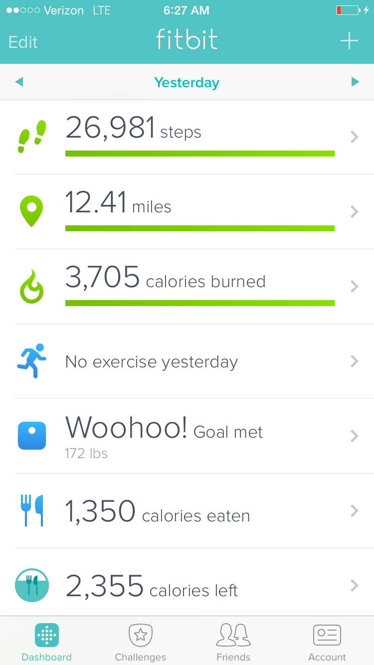 Pin on Fitbit daily stats