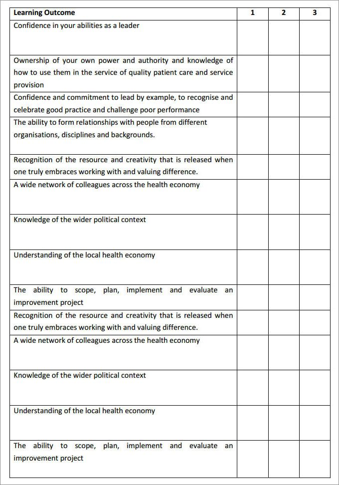 Leadership Development Plan Leadership Development Plan Template