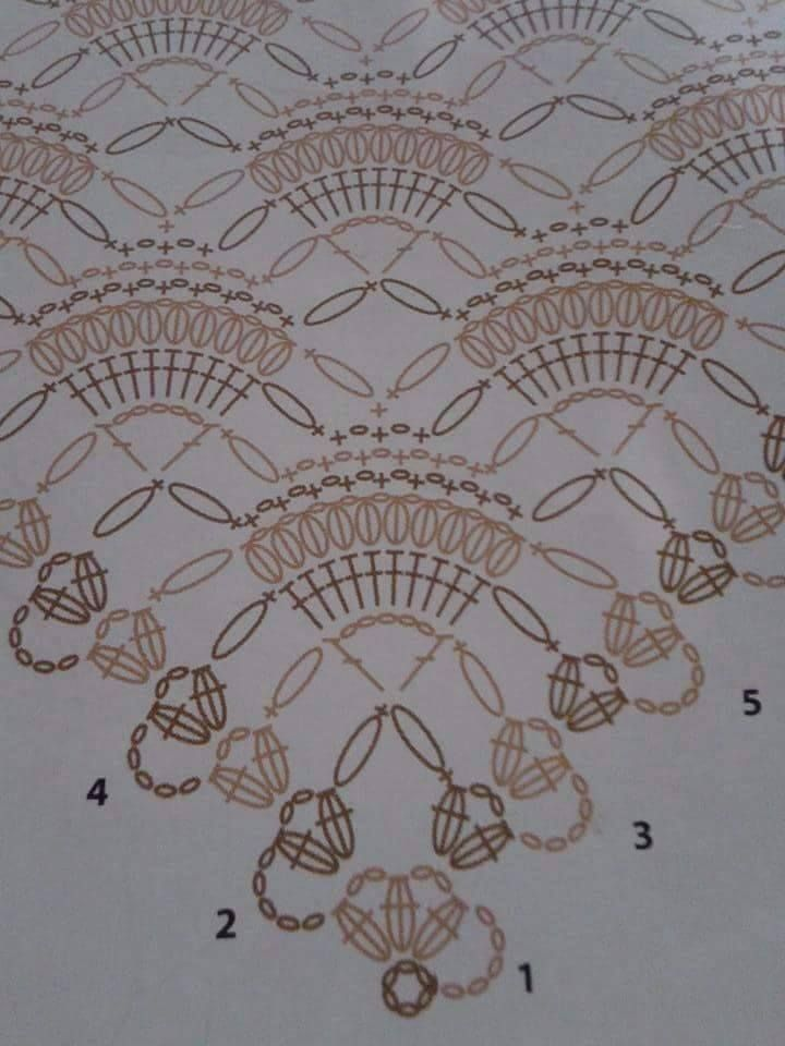 Todo para Crear ... : bufandas y varios en crochet de la web ...