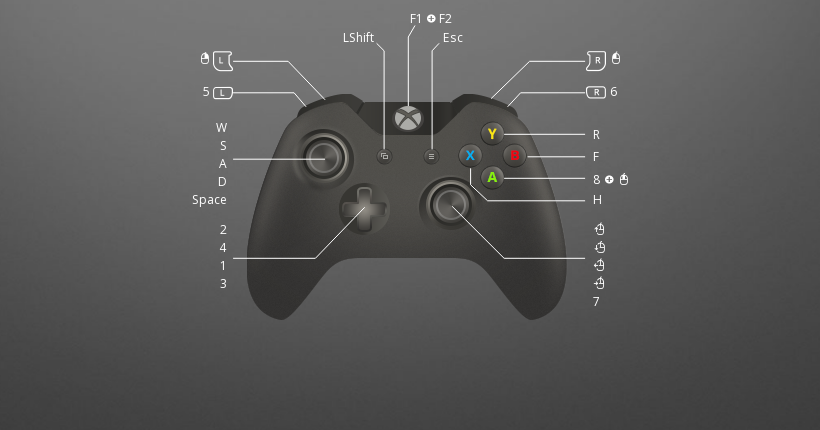 Feel Free To Use This Mass Effect  Controller Support Preset For Playing The Game On
