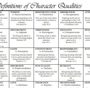 Character Qualities to Encourage   Homeschooling with Charlotte