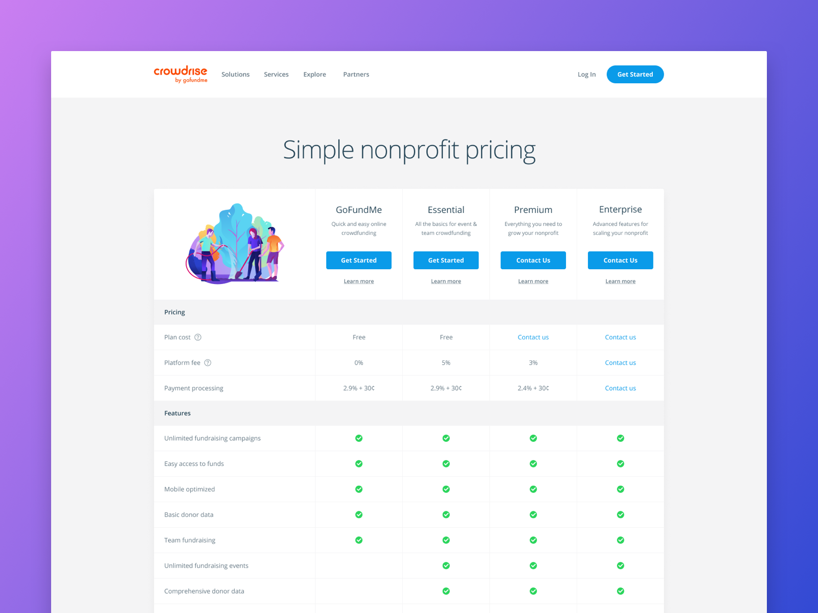 Wip Pricing Comparison Chart Chart Website Design Pricing Spreadsheet Design