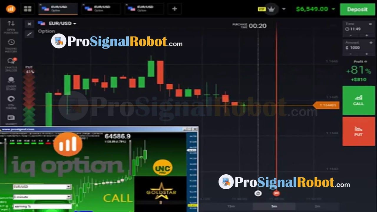 Most Accurate Binary Options Strategy And Indicator