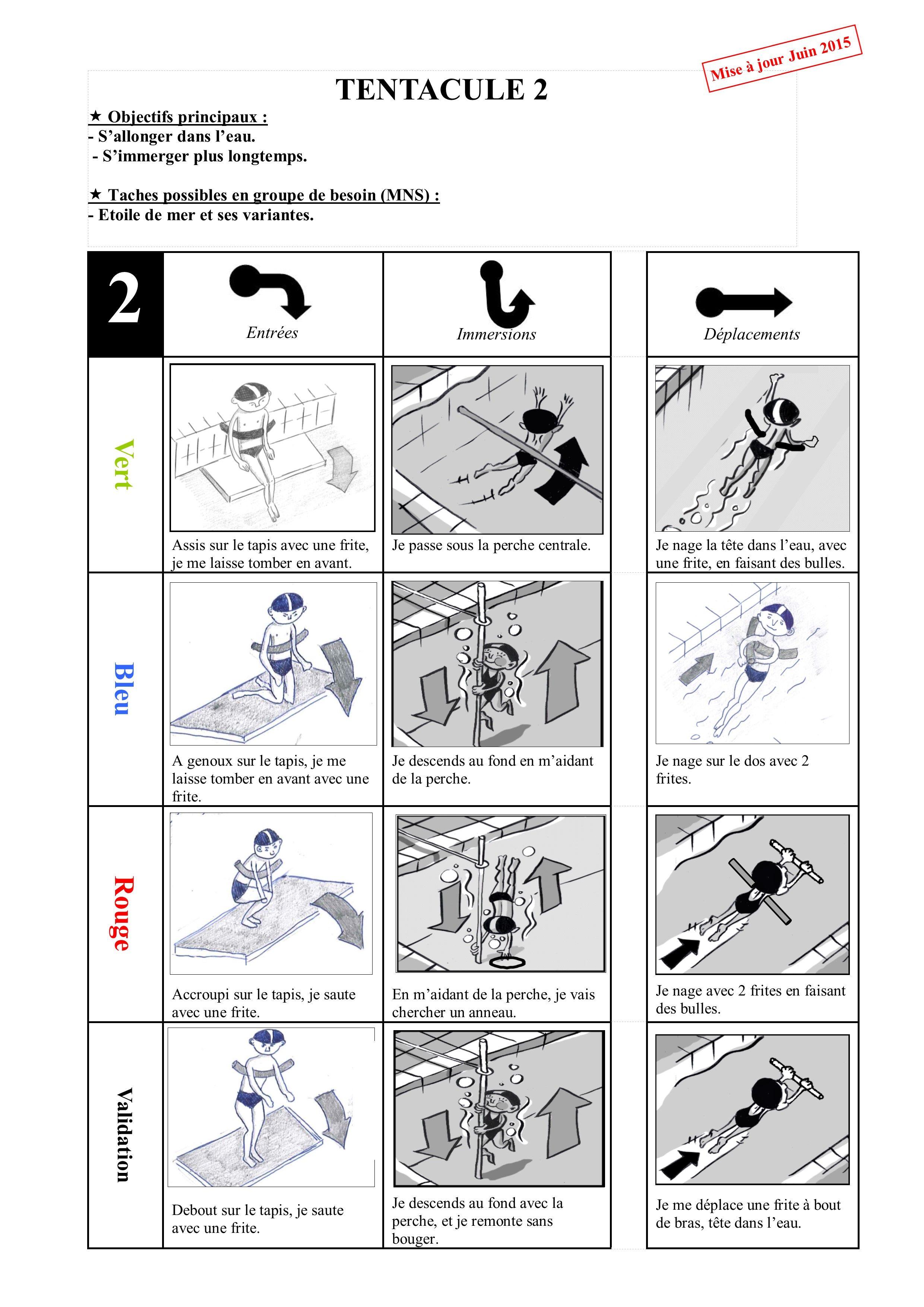 Projet p dagogique natation cp ce1 meyzieu juin 2015 - Piscine de mortagne au perche ...