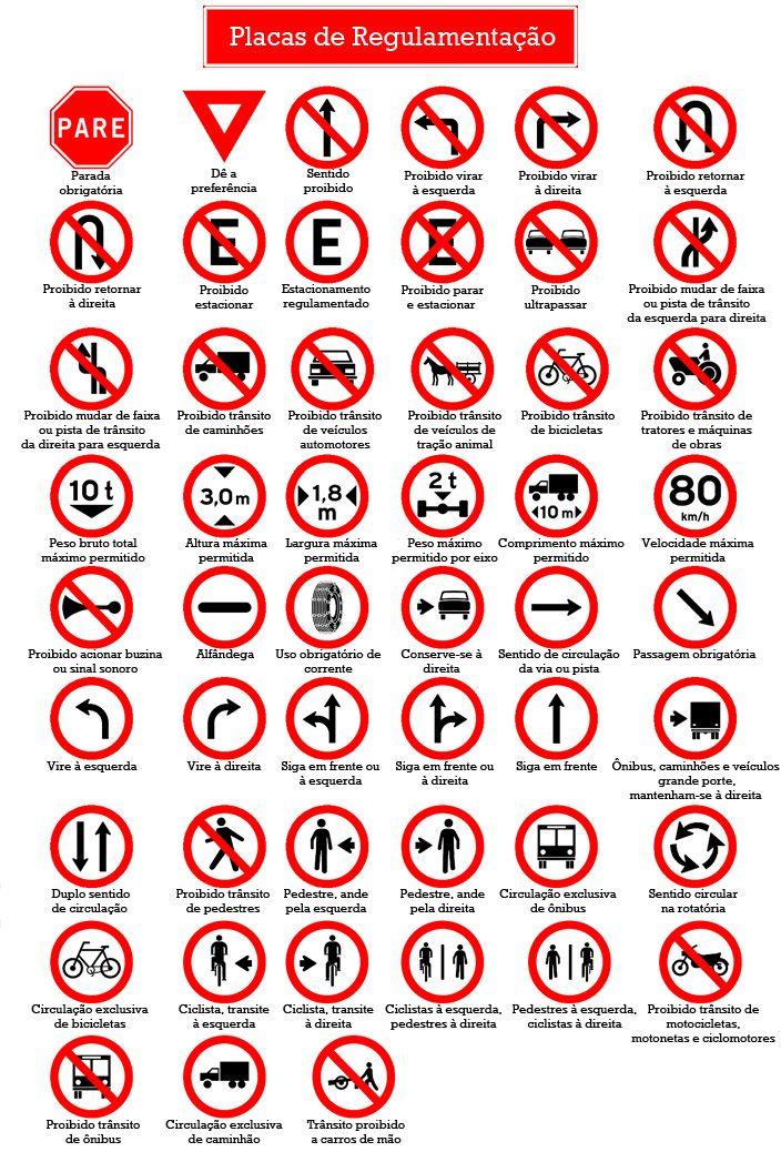 Placas De Regulamentacao No Transito Tirar Carteira De Motorista