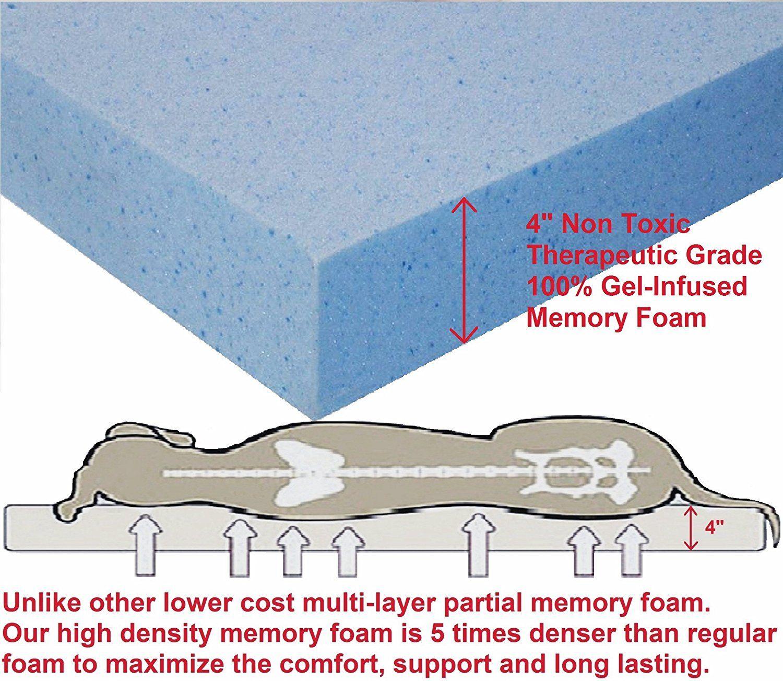 Dogbed4less Orthopedic Gel Cooling Memory Foam Dog Bed Waterproof