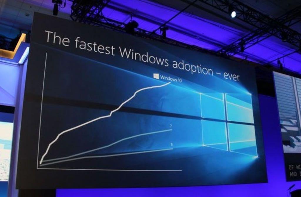 270 Juta Perangkat Telah Gunakan Windows 10 Sampai Saat Ini