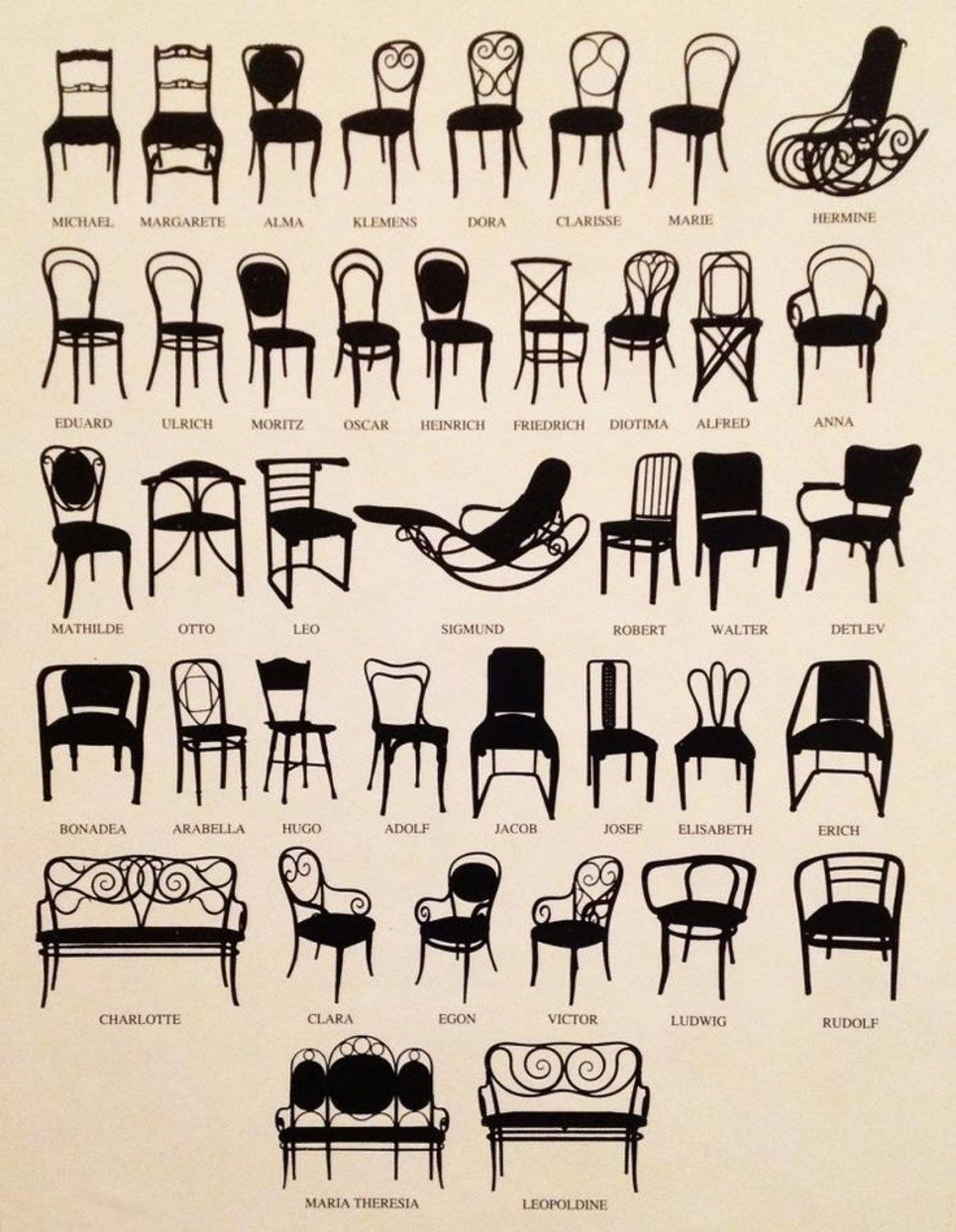 Reward Dining Chair Styles Types And Names Master
