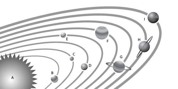 solar system diagram worksheet  page 2