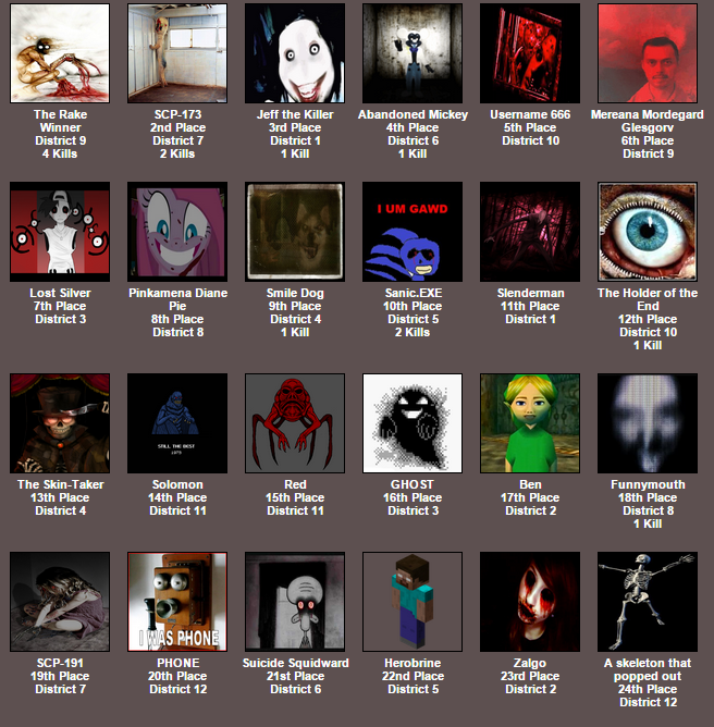 the hunger games simulator