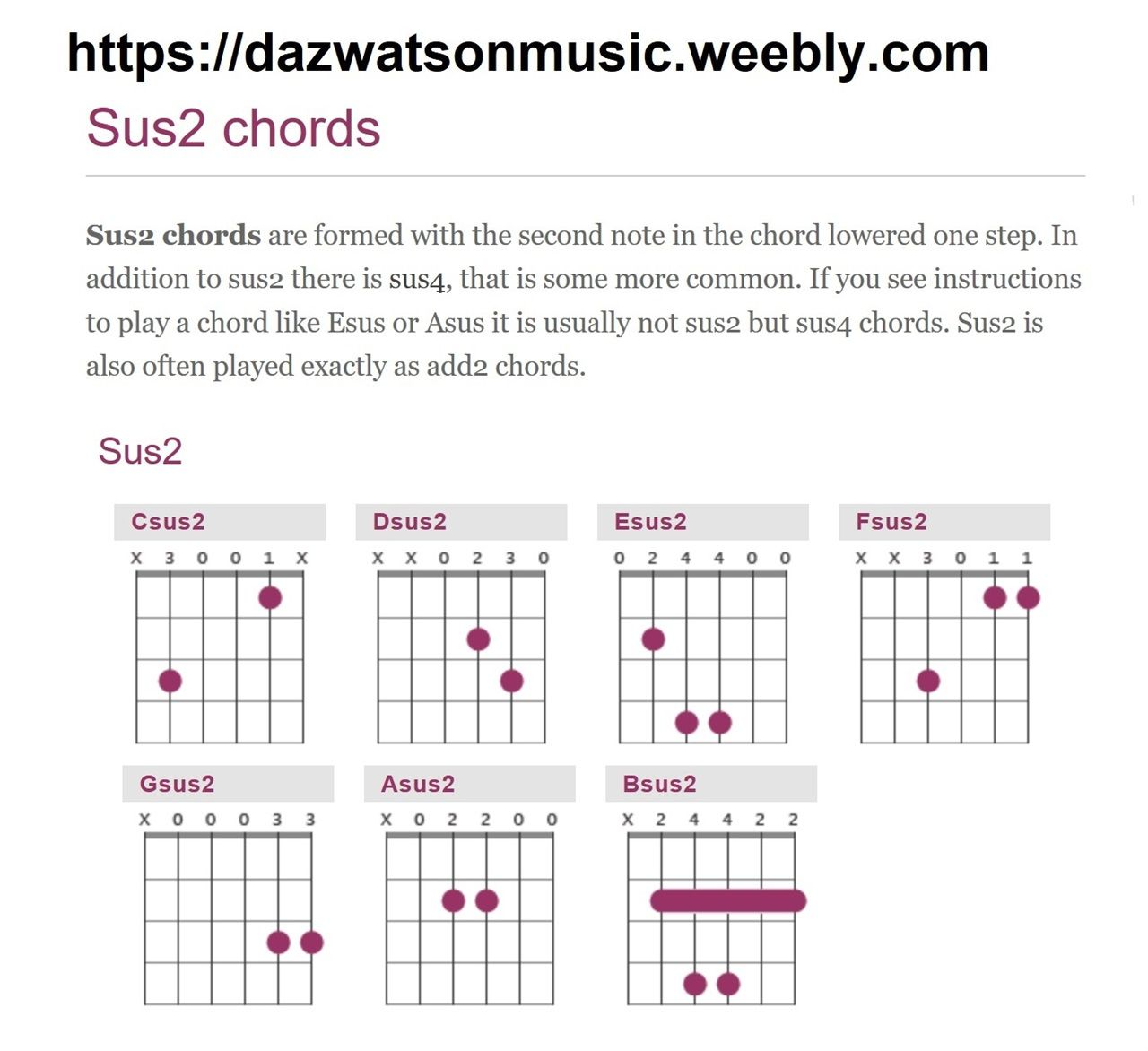 15+ Free Easy Guitar Songs / Tabs, Tutorials, Lessons ~ Sol fa ...