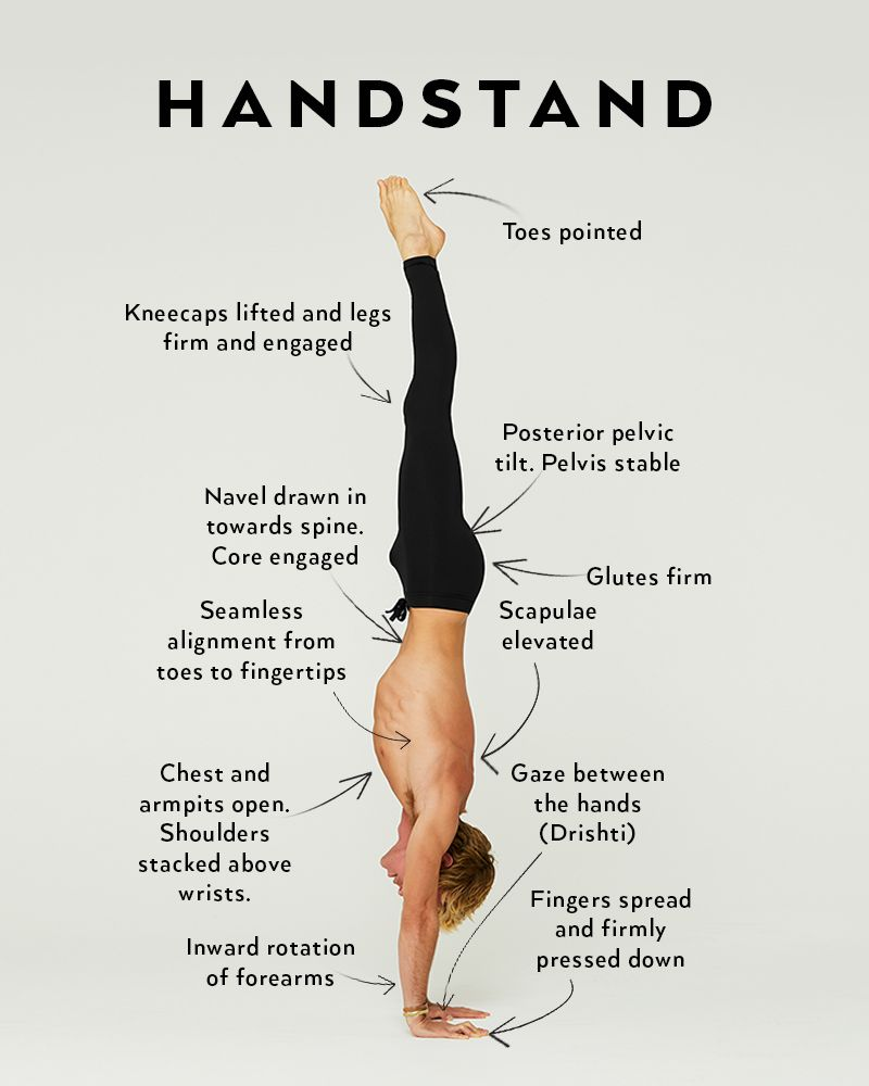 Perfect the Pose: Handstand  Yoga handstand poses, Handstand