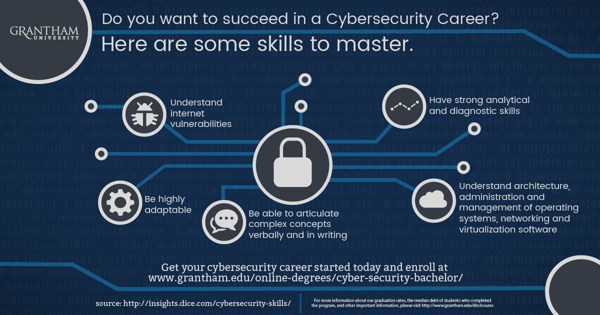 Cyber Skills for Everyone