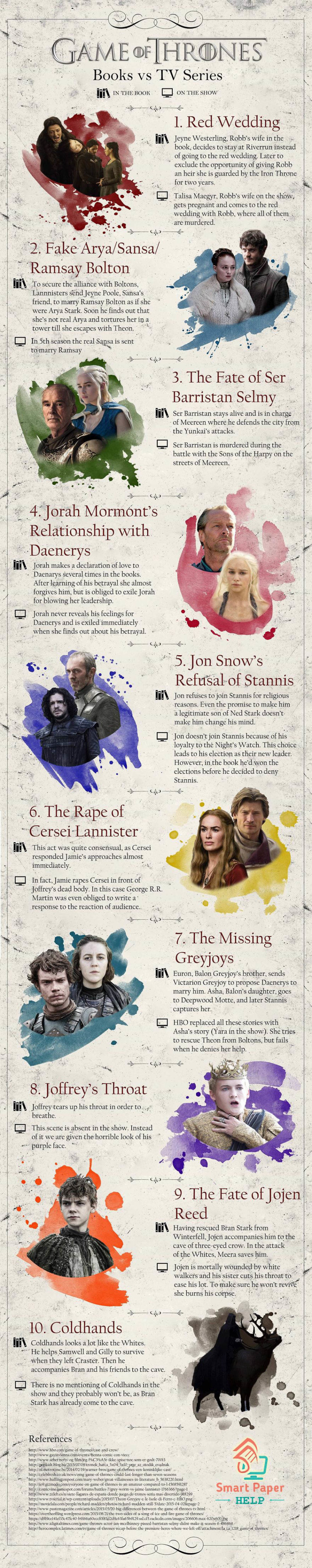 A Game of Thrones how do books compare to TV series