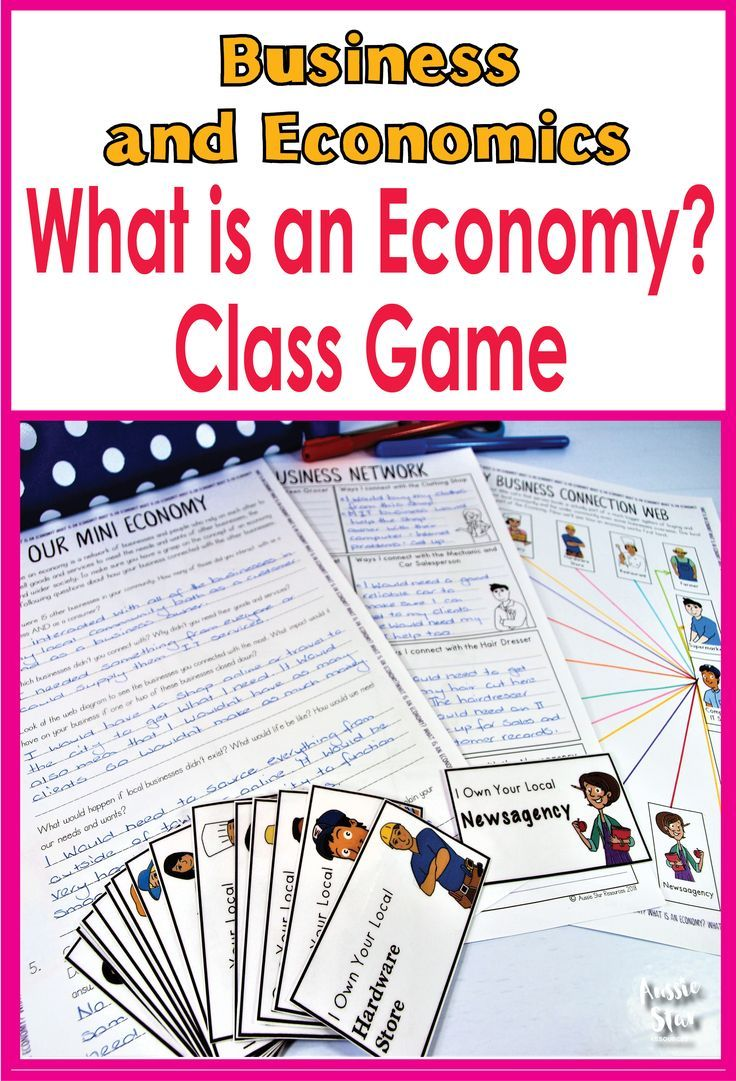 Year 5 Business And Economics Game And Printable Activities Business And Economics Teaching Economics Economics Lessons