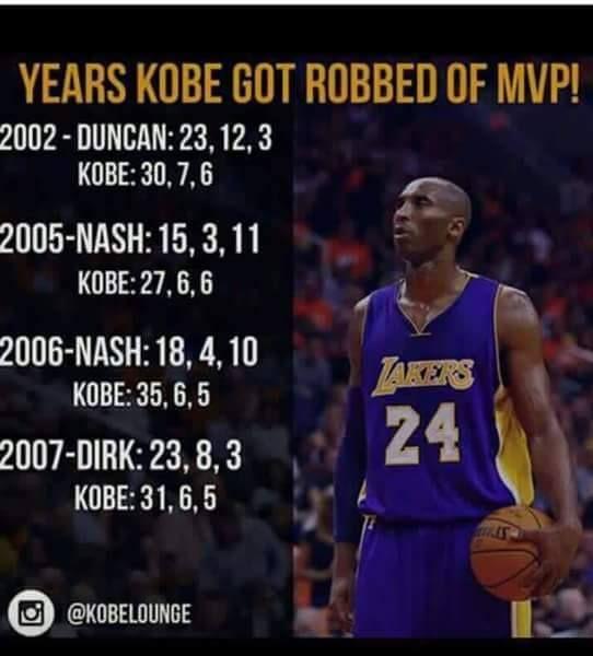 Facts Or Nah 6 24 2016 Kobe Bryant Nba Kobe Bryant Black Mamba