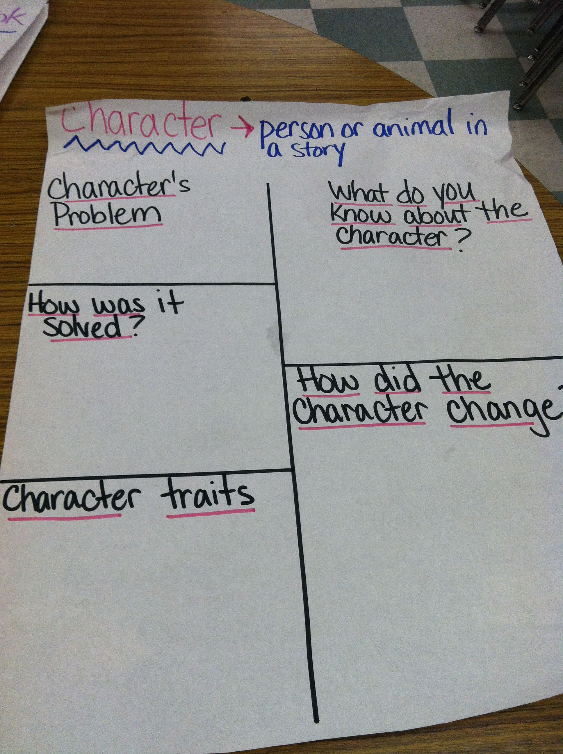 Character Anchor Activity Chart From My Room
