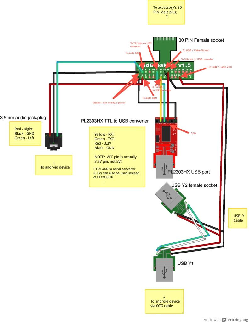 Usb Wiring Diagrams Blurts Me Beauteous Sata To Diagram 7 Usb Ftdi Usb House Wiring