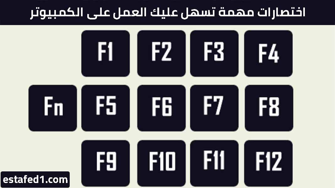 ما هي وظائف F1 إلي F12 في لوحة مفاتيح الكمبيوتر واللاب توب Estafed1 Computer Keyboard Keyboard Electronics