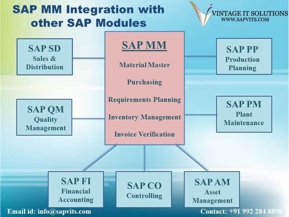 SAP Online Training Courses in India, UK, USA, UAE