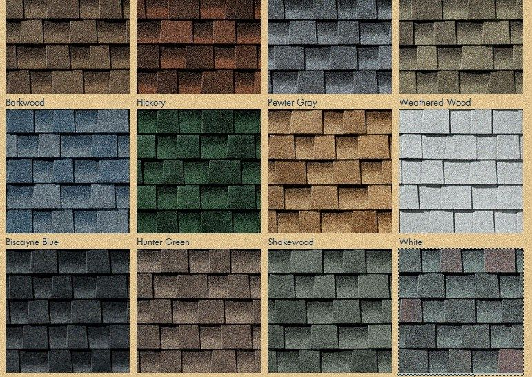 Best Timberline Architectural Shingles Colors Charcoal 400 x 300
