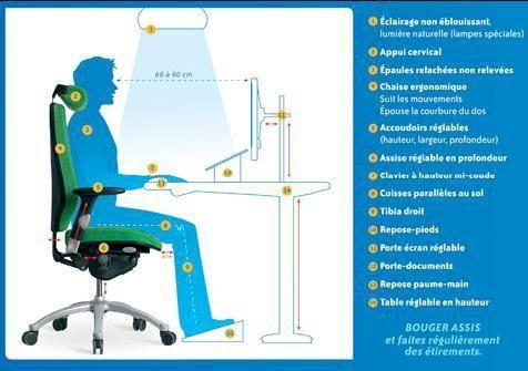 Nouvelle gamme de mobilier pour lutter contre le mal de dos au travail ergonomics pinterest - Lutter contre le sommeil au bureau ...
