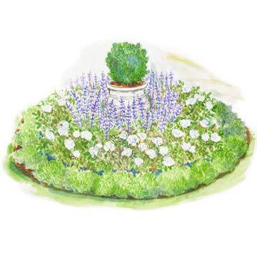 Formal Small-Space Garden Plan