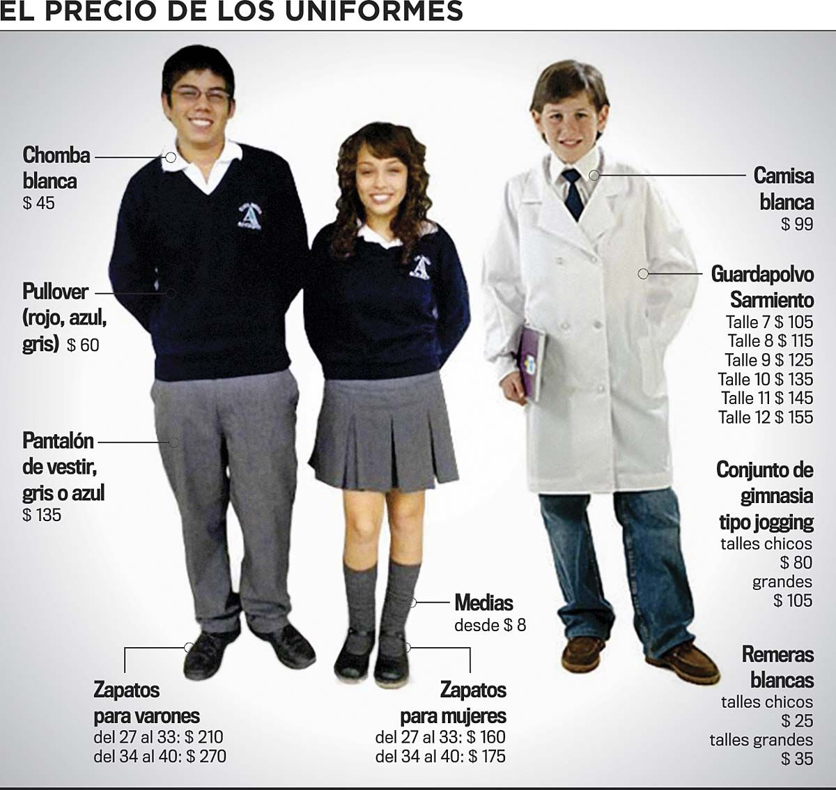 Vestir A Un Nino Para Regresar A La Escuela Costara