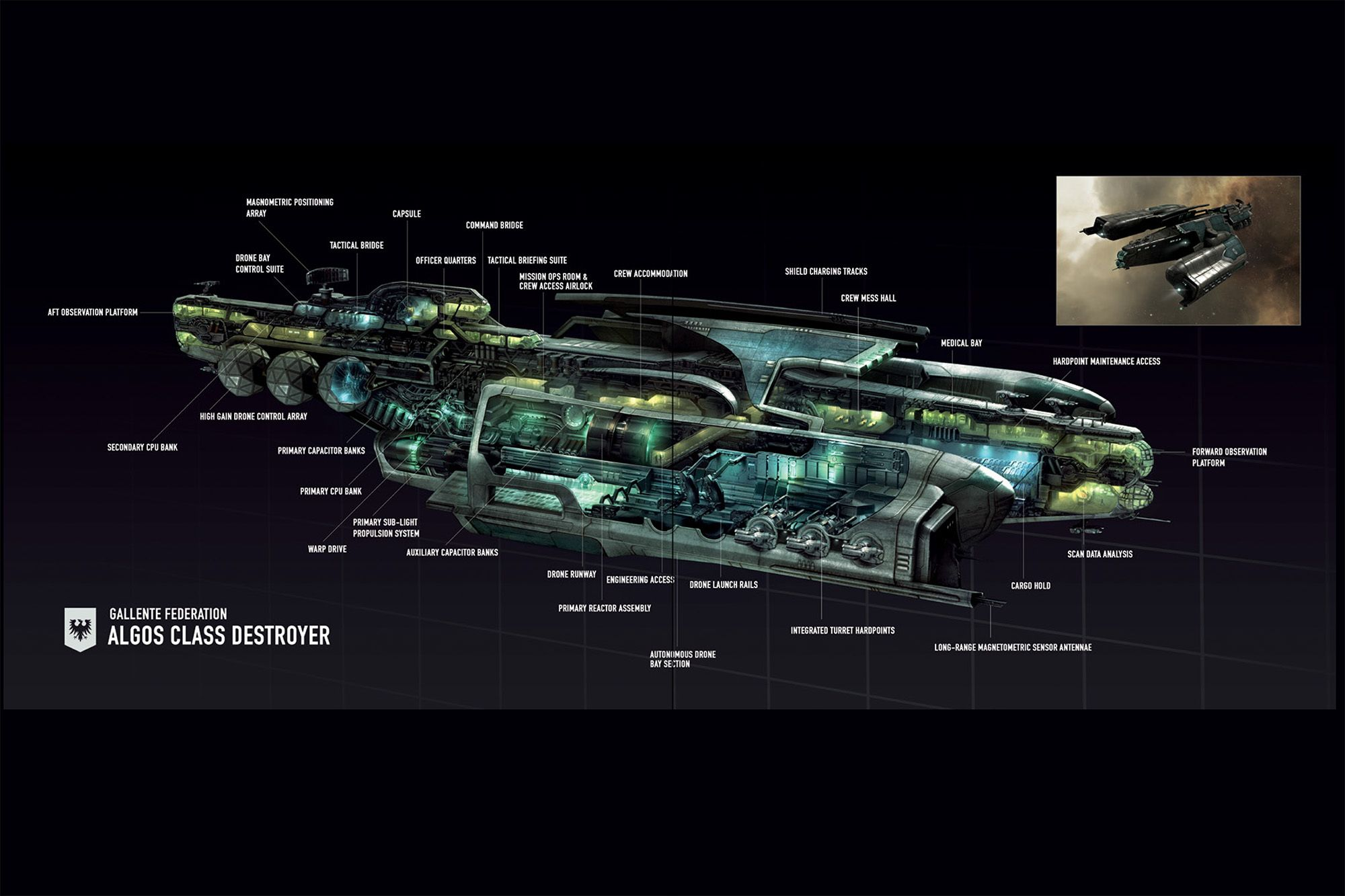 Concept ships echelon from eve online concept art illustration concept ships echelon from eve online concept art illustration pinterest eve online concept ships and ships malvernweather Gallery