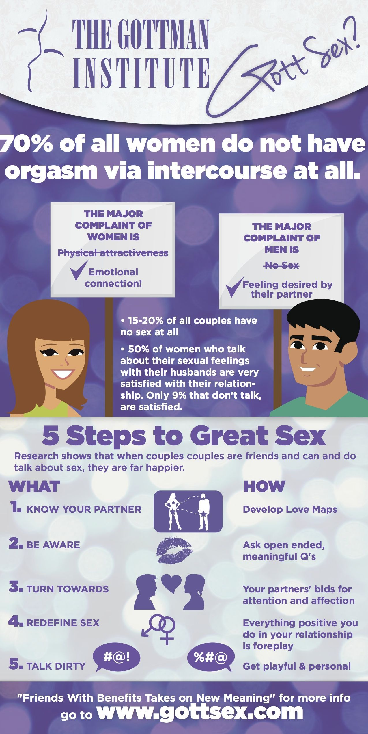 Check out this illustrated \'Gottman Institute Guide to Better Sex ...