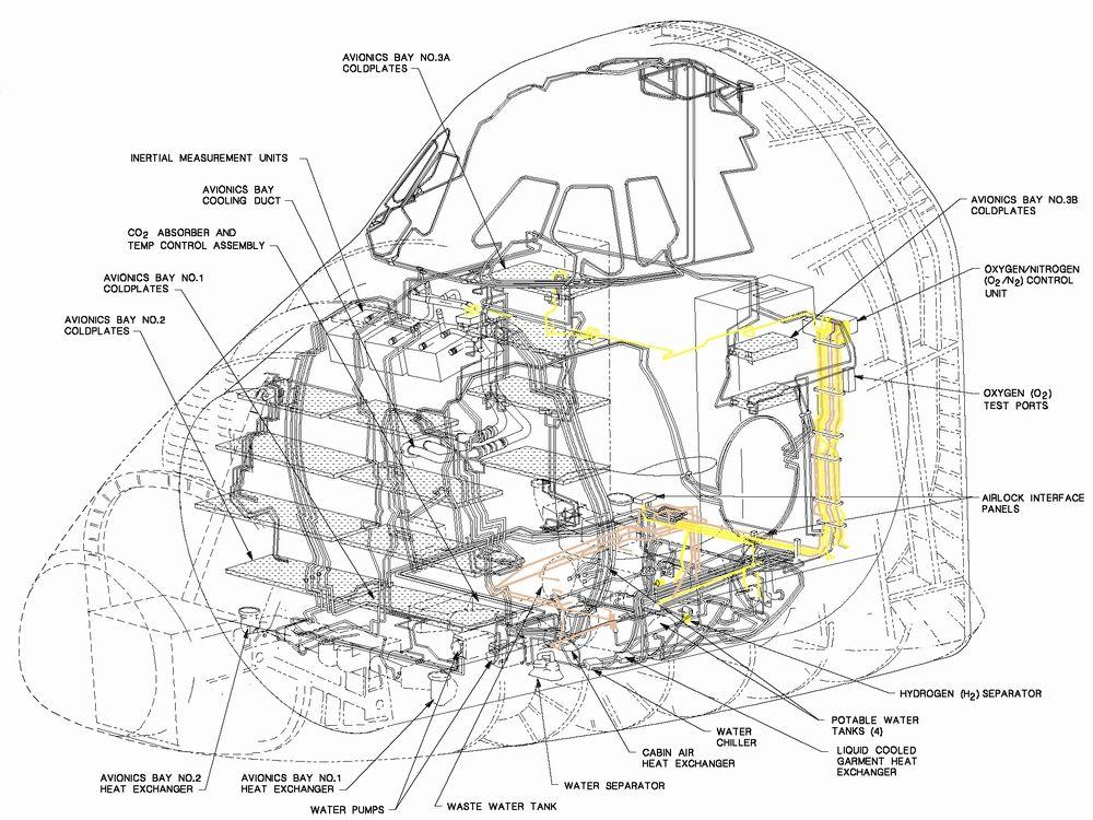 スペースシャトルの世界を楽しむサイト 構造 Nasa 速度 打ち上げ 宇宙 費用等 スペースシャトル 宇宙 世界