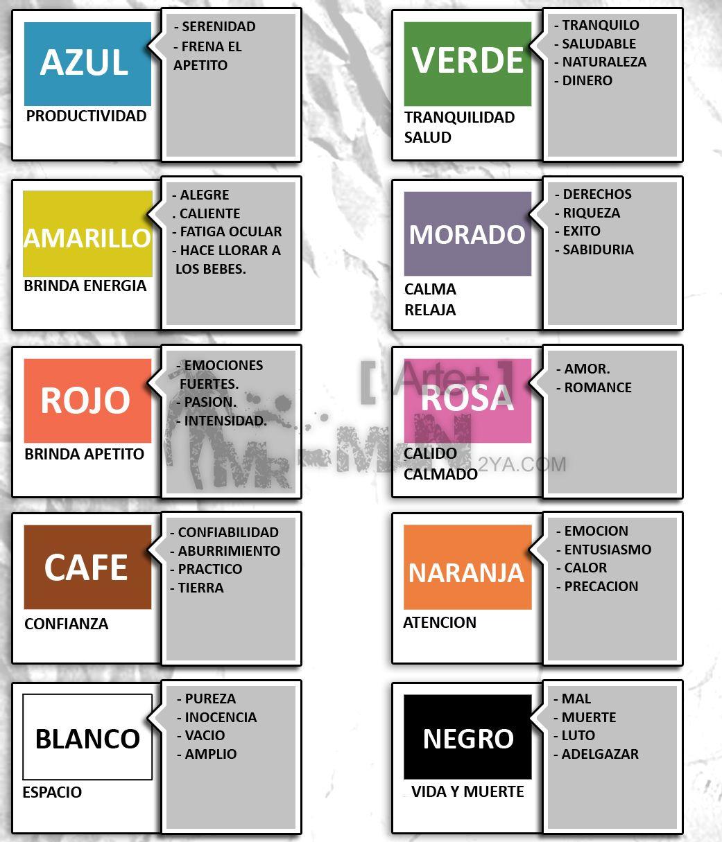 Colores y sus efectos arquitectura office ideas for Articulos sobre arquitectura
