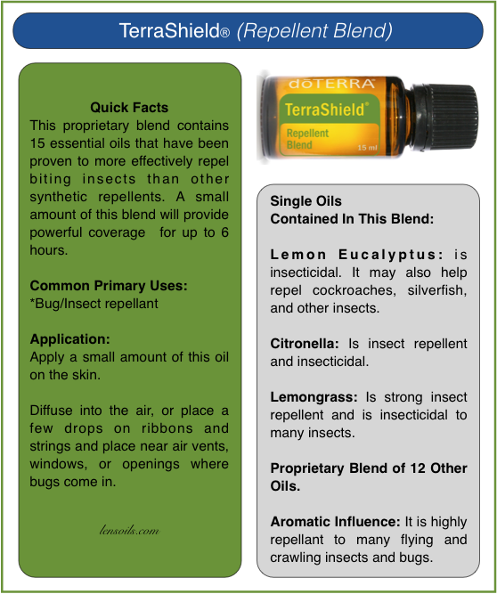 Mosquitos bothering you? Mix doTerra Terrashield with water