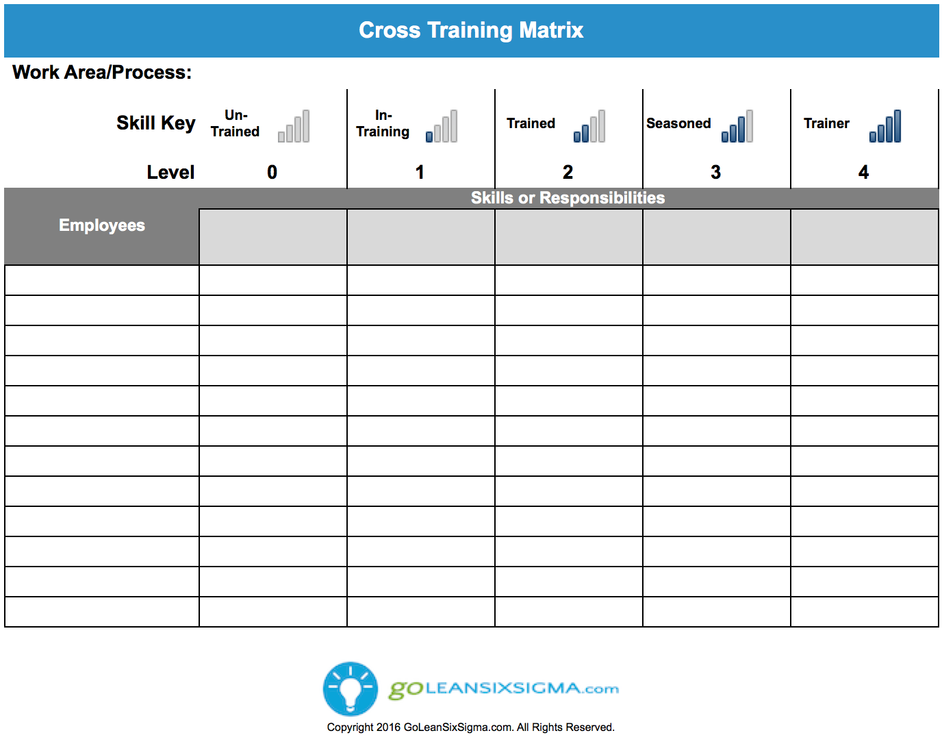 employee cross training template cross training matrix 2 0 lean