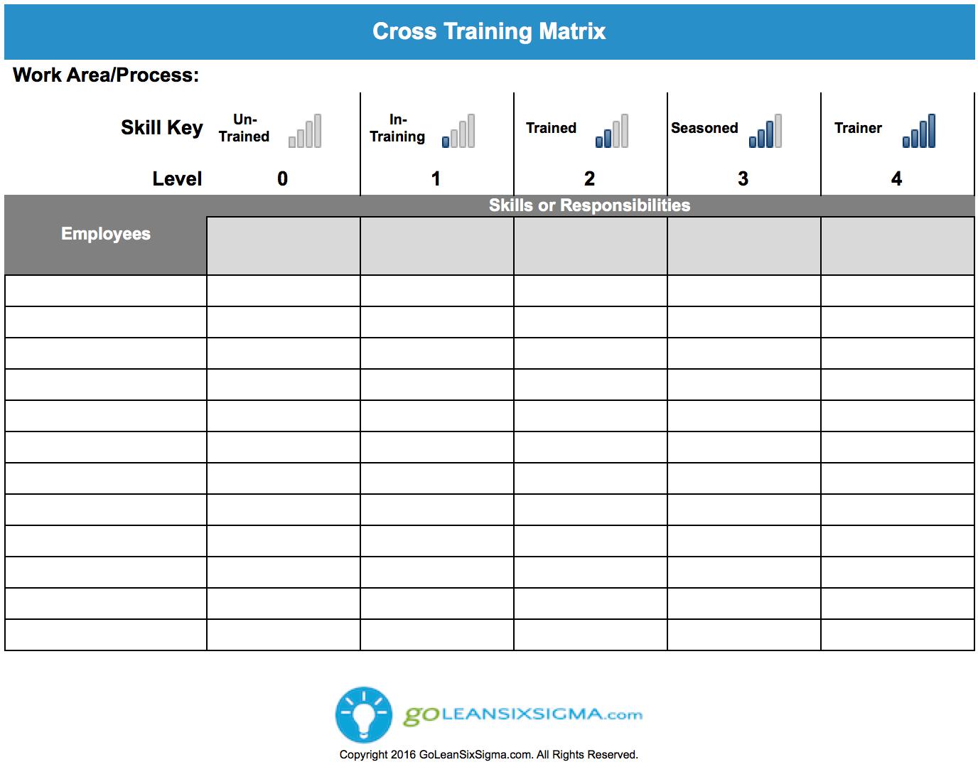 Cross Training Matrix