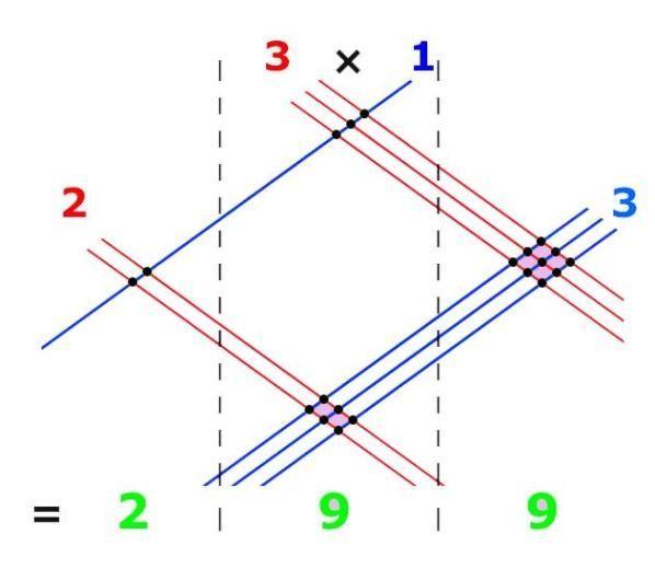 Schön Multiplikation Geheimnis Bild Arbeitsblatt Bilder - Mathematik ...