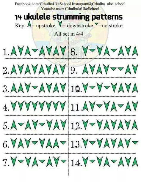 8 Strum Patterns For Uke Ukulele Pinterest Patterns Guitars