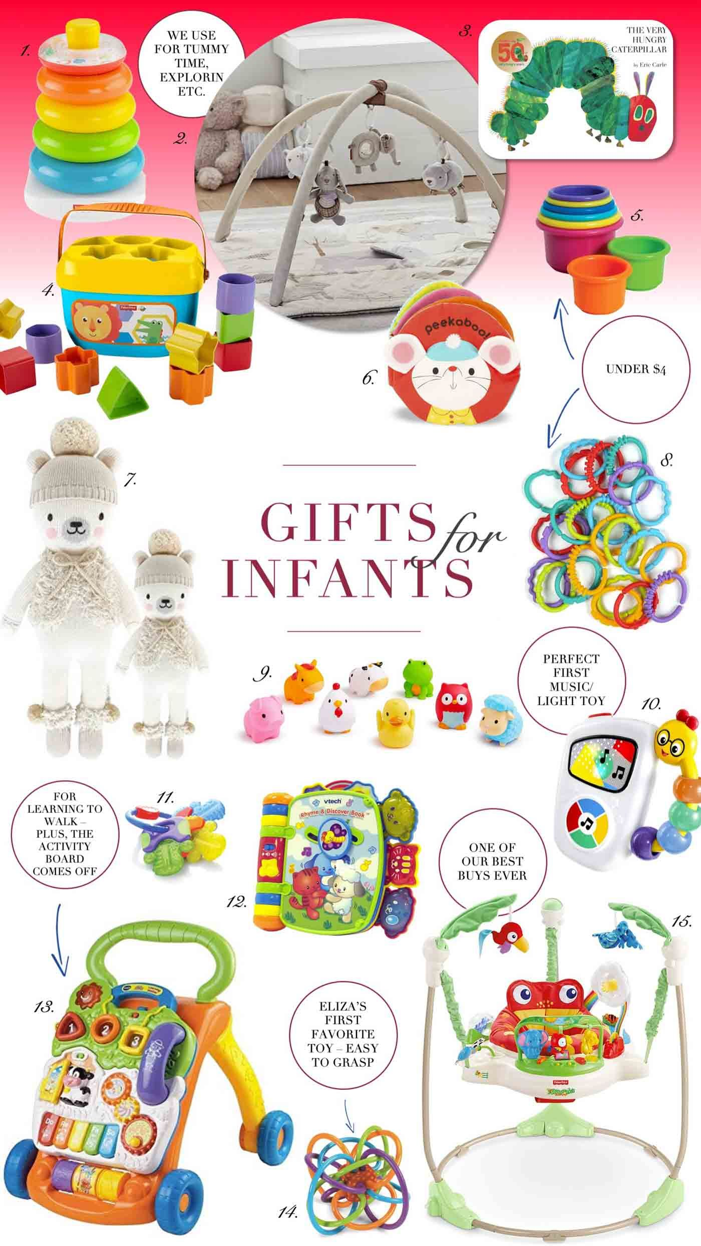 Best Christmas Gifts For Infants 2020 Christmas GIft Ideas for Babies (& Infants) | Kelley Nan in 2020