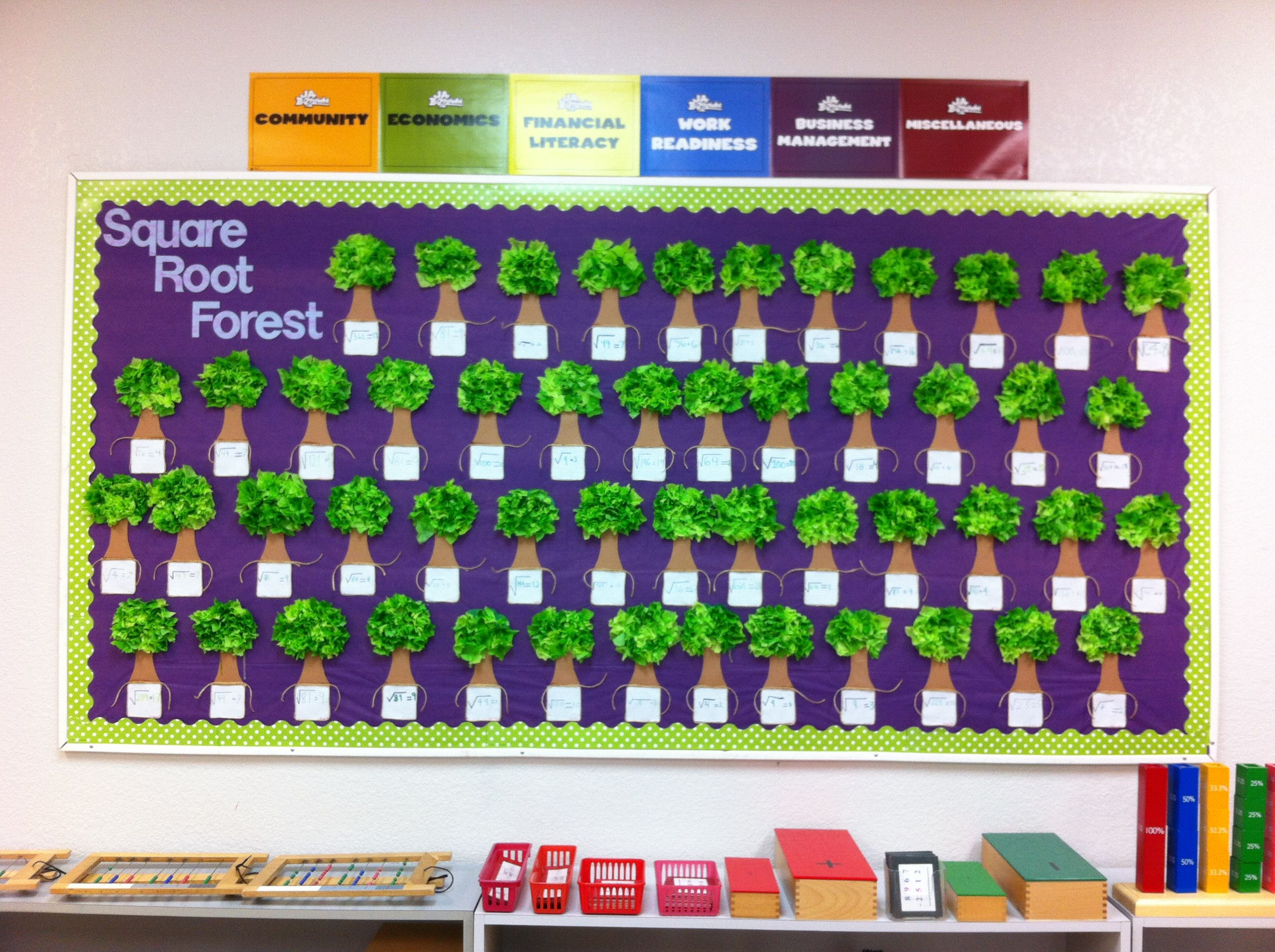Square Root Forest Bulletin Board Math Lessons Square Roots Bulletin Boards [ 1936 x 2592 Pixel ]