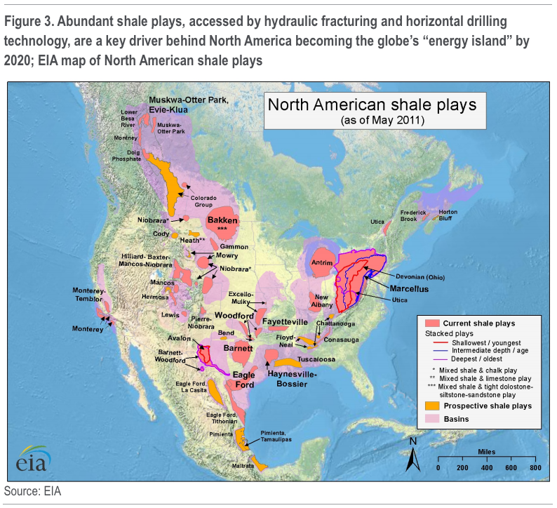 CITI The US Energy Industry Is Going To Grow So Fast It Will - Where Are The Industrial On The Us Map
