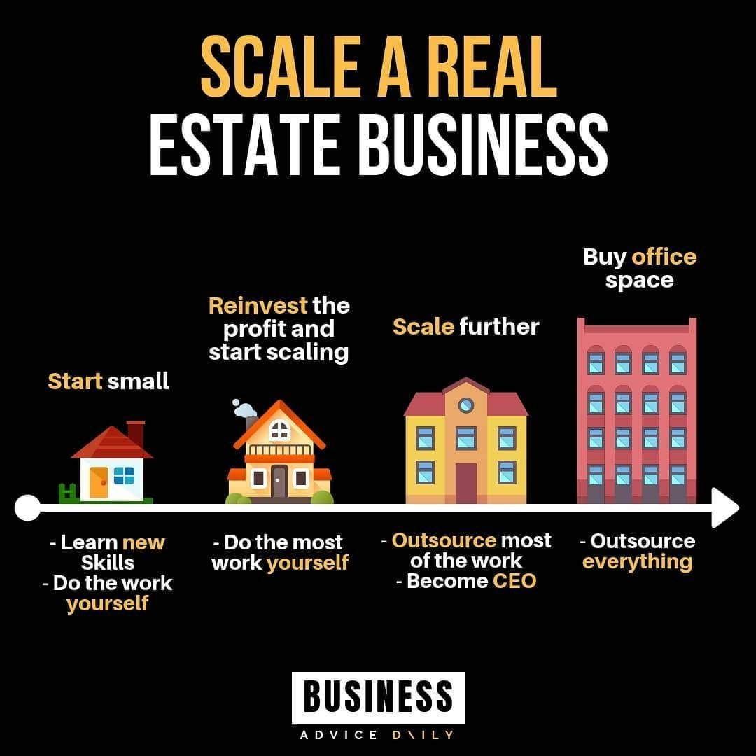 Scaling A Real Estate Business Is A Very Long And Difficult Process But I Hope Thi Business Ideas Entrepreneur Business Motivational Quotes Business Motivation