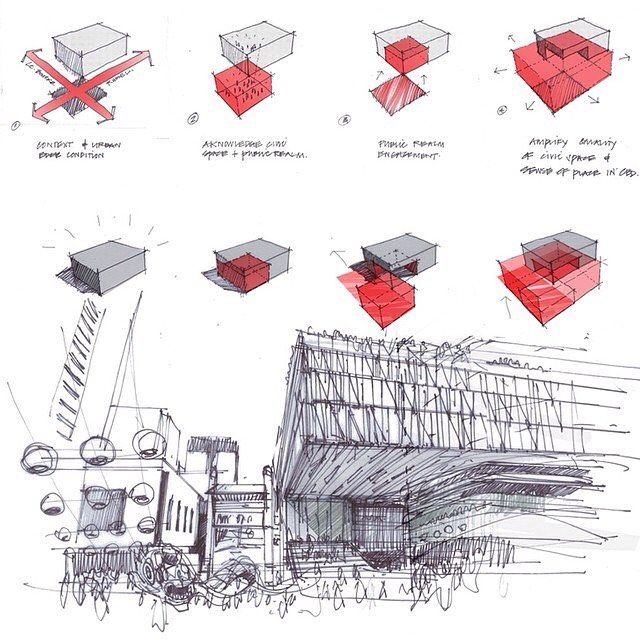 Love this conceptual sketch diagrams by the incredibly talented @zulucini It shows the thinking behind the massing and also the potential outcome from it   #ArchiSketcher by archisketcher